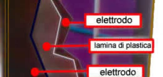 altoparlante_elettrostatico